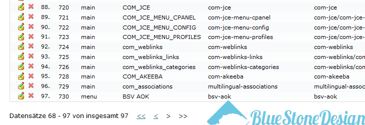 Joomla Menu Items Missing
