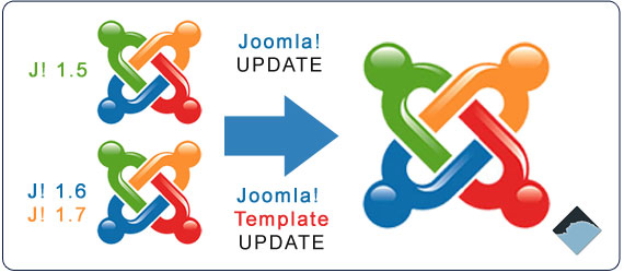 Joomla Update Upgrade Service